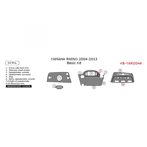 Remin® - Basic Dash Kit (10 Pcs)